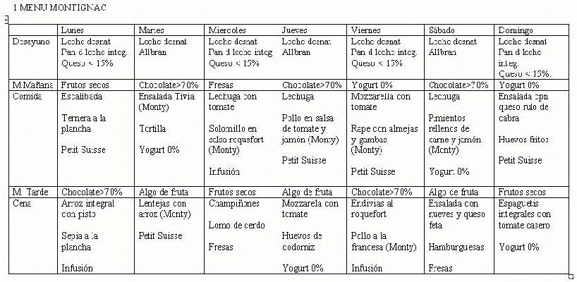 recetas montignac fase 1