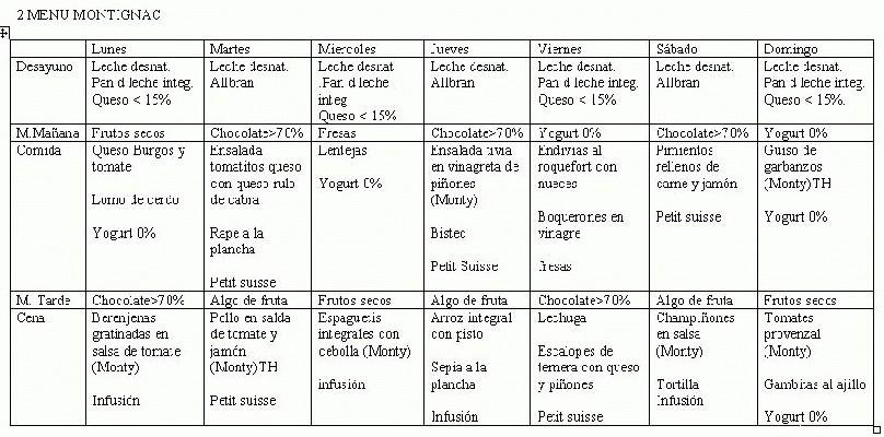 Dieta atkins menu semanal mexico 4